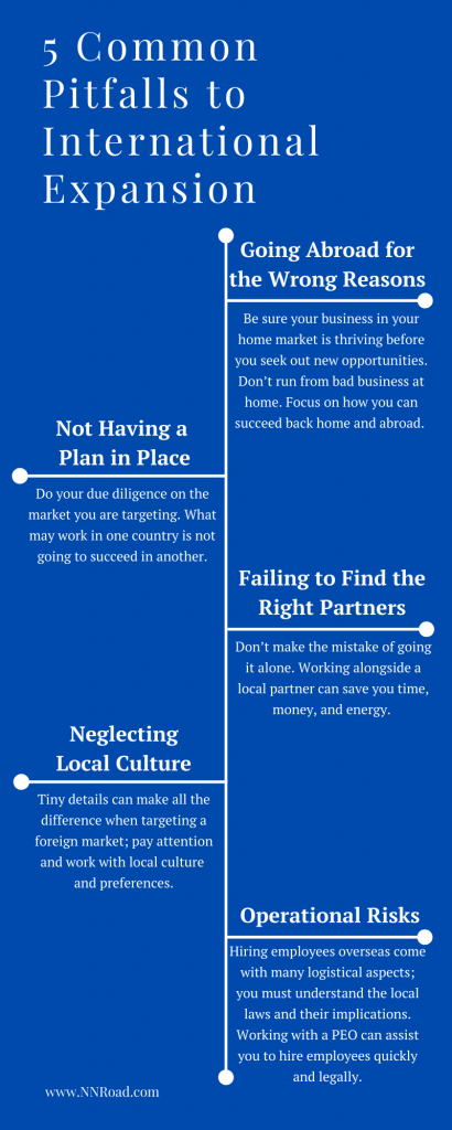 5 Common Pitfalls to International Expansion