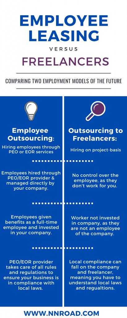 NNRoad_ outsourcing vs freelancer