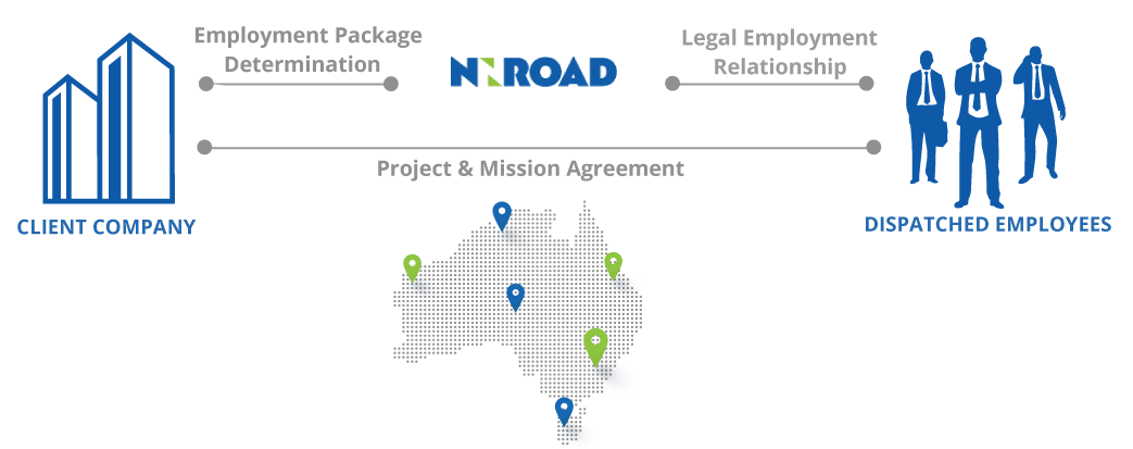 Australia-Employment-Concept-1