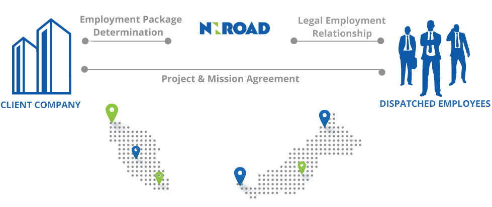 Malaysia-Employment-Concept