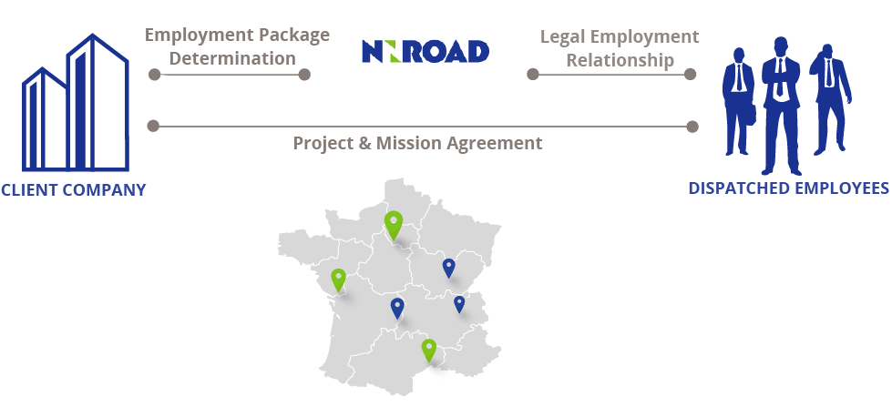 peo-france-concept